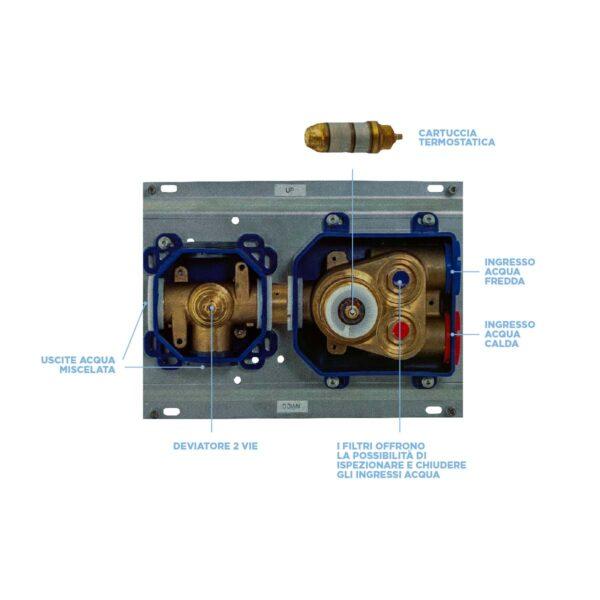 Cartuccia miscelatore termostatico rubinetto a incasso